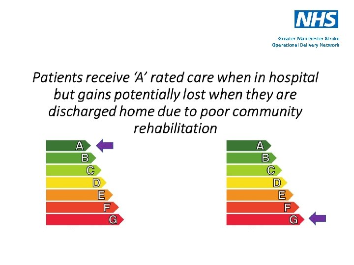 Greater Manchester Stroke Operational Delivery Network