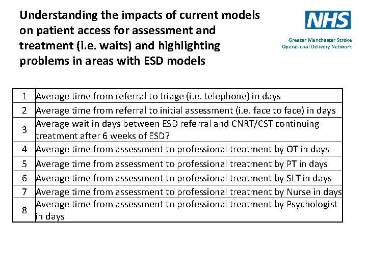 Understanding the impacts of current models on patient access for assessment and treatment (i.