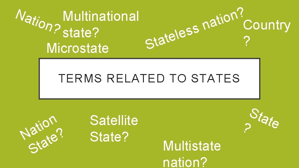 Nat ? n Multinational o i t ion? a Country n s s state?