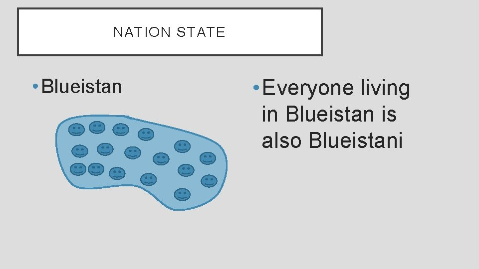 NATION STATE • Blueistan • Everyone living in Blueistan is also Blueistani
