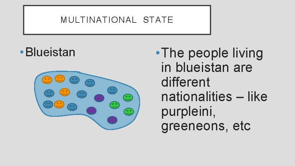 MULTINATIONAL STATE • Blueistan • The people living in blueistan are different nationalities –