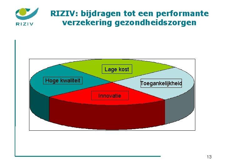 RIZIV: bijdragen tot een performante verzekering gezondheidszorgen Lage kost Hoge kwaliteit Toegankelijkheid Innovatie 13