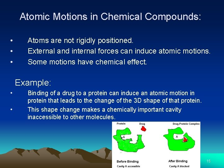 Atomic Motions in Chemical Compounds: • • • Atoms are not rigidly positioned. External