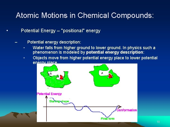 """Atomic Motions in Chemical Compounds: • Potential Energy -- """"positional"""" energy – Potential energy"""