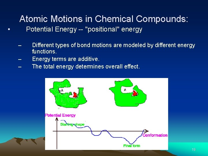 """Atomic Motions in Chemical Compounds: • Potential Energy -- """"positional"""" energy – – –"""