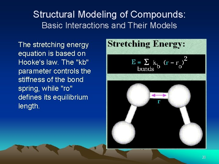 Structural Modeling of Compounds: Basic Interactions and Their Models The stretching energy equation is