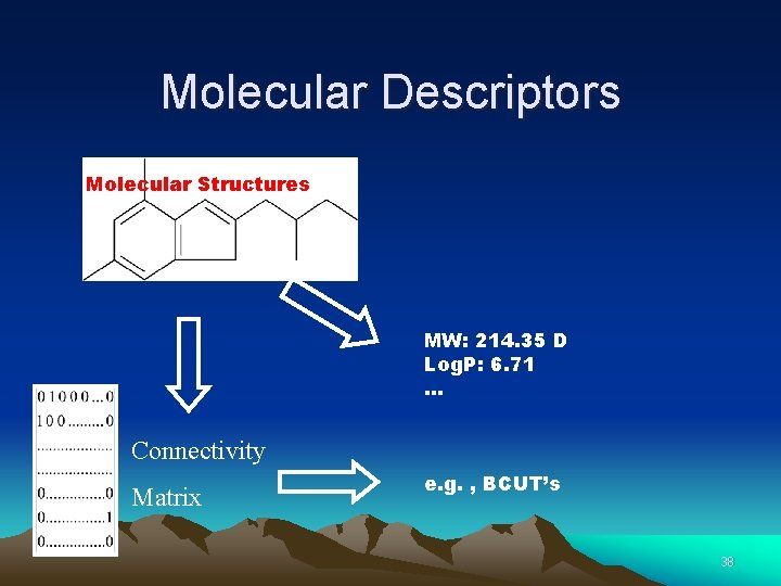 Molecular Descriptors Molecular Structures MW: 214. 35 D Log. P: 6. 71 … Connectivity