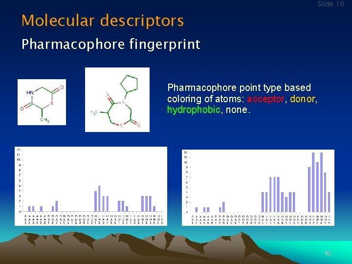 Molecular descriptors Slide 10 Pharmacophore fingerprint Pharmacophore point type based coloring of atoms: acceptor,