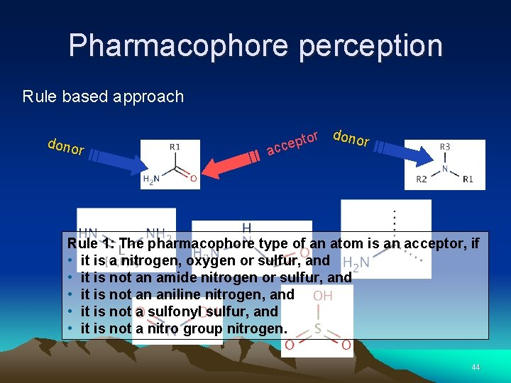 Pharmacophore perception Rule based approach dono r r donor to p e c ac