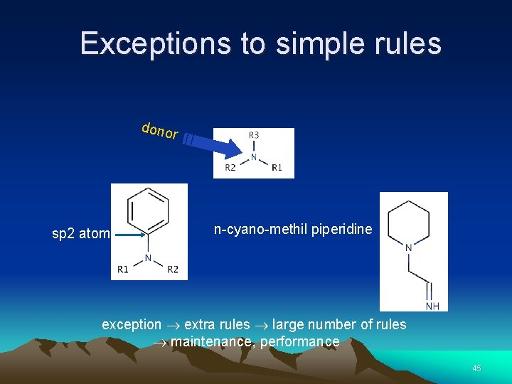Exceptions to simple rules dono r sp 2 atom n-cyano-methil piperidine exception extra rules