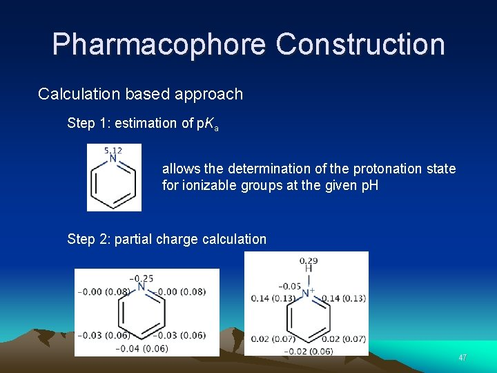 Pharmacophore Construction Calculation based approach Step 1: estimation of p. Ka allows the determination