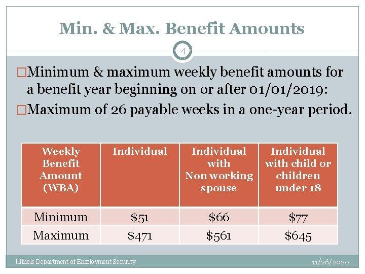 Min. & Max. Benefit Amounts 4 �Minimum & maximum weekly benefit amounts for a