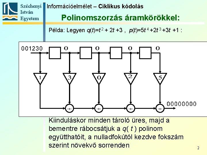 Széchenyi Információelmélet – Ciklikus kódolás István Egyetem Polinomszorzás áramkörökkel: Példa: Legyen q(t)=t 2 +
