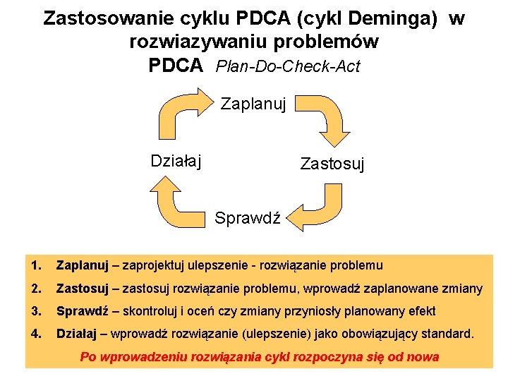 Zastosowanie cyklu PDCA (cykl Deminga) w rozwiazywaniu problemów PDCA Plan-Do-Check-Act Zaplanuj Działaj Zastosuj Sprawdź