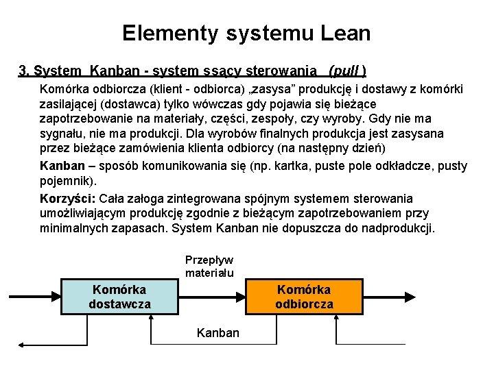 Elementy systemu Lean 3. System Kanban - system ssący sterowania (pull ) Komórka odbiorcza