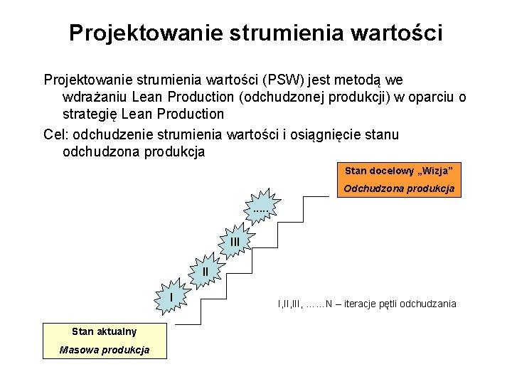 Projektowanie strumienia wartości (PSW) jest metodą we wdrażaniu Lean Production (odchudzonej produkcji) w oparciu