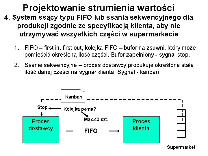 Projektowanie strumienia wartości 4. System ssący typu FIFO lub ssania sekwencyjnego dla produkcji zgodnie