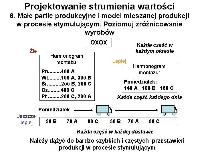 Projektowanie strumienia wartości 6. Małe partie produkcyjne i model mieszanej produkcji w procesie stymulującym.