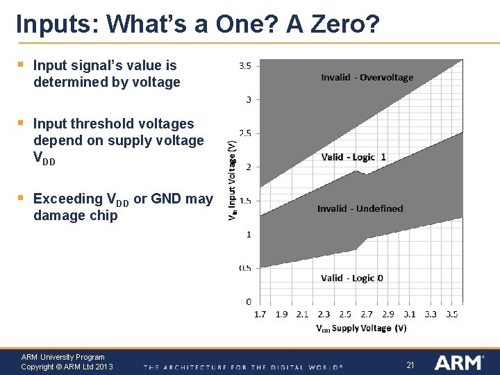 Inputs: What's a One? A Zero? § Input signal's value is determined by voltage