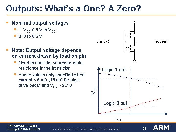 Outputs: What's a One? A Zero? Nominal output voltages § § § 1: VDD-0.