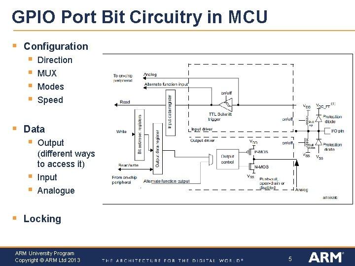 GPIO Port Bit Circuitry in MCU § Configuration § § § Modes Speed Data