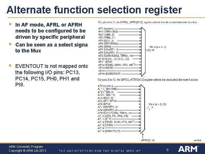 Alternate function selection register § In AF mode, AFRL or AFRH needs to be