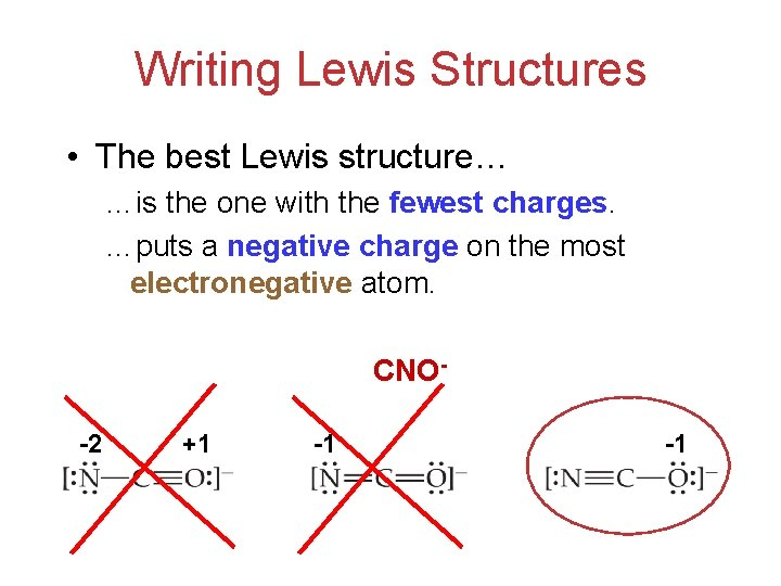 Writing Lewis Structures • The best Lewis structure… …is the one with the fewest