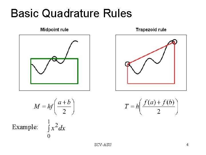Basic Quadrature Rules Example: SCV-ASU 4
