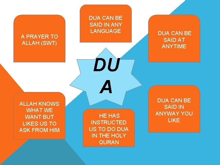 A PRAYER TO ALLAH (SWT) DUA CAN BE SAID IN ANY LANGUAGE DUA CAN