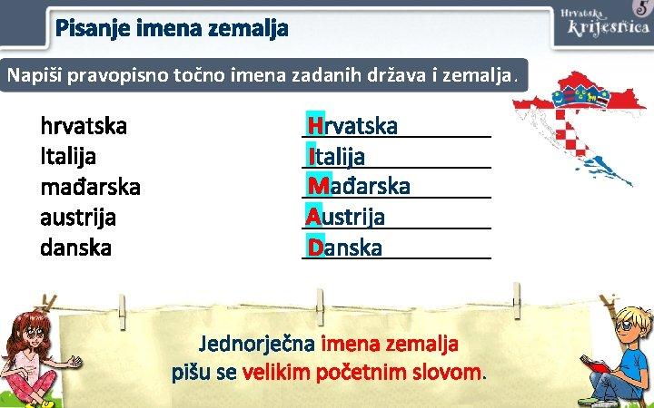 Pisanje imena zemalja Napiši pravopisno točno imena zadanih država i zemalja. hrvatska Italija mađarska