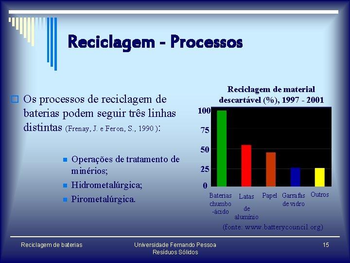 Reciclagem - Processos Reciclagem de material descartável (%), 1997 - 2001 o Os processos