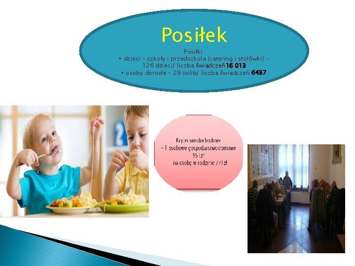Posiłek Posiłki: • dzieci – szkoły i przedszkola (catering i stołówki) – 126 dzieci/