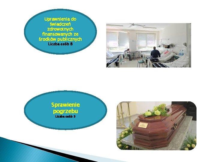 Uprawnienia do świadczeń zdrowotnych finansowanych ze środków publicznych Liczba osób 8 Sprawienie pogrzebu Liczba
