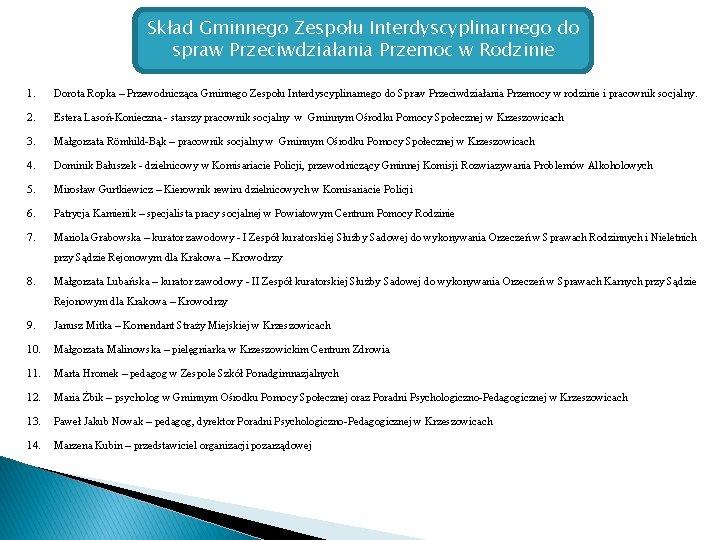 Skład Gminnego Zespołu Interdyscyplinarnego do spraw Przeciwdziałania Przemoc w Rodzinie 1. Dorota Ropka –