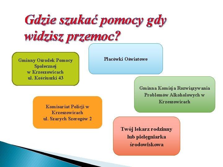Gdzie szukać pomocy gdy widzisz przemoc? Gminny Ośrodek Pomocy Społecznej w Krzeszowicach ul. Kościuszki