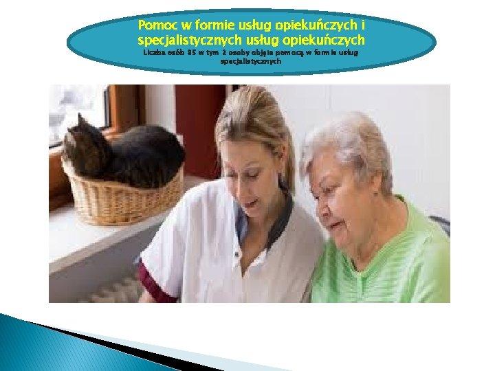 Pomoc w formie usług opiekuńczych i specjalistycznych usług opiekuńczych Liczba osób 35 w tym