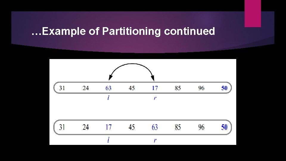 …Example of Partitioning continued