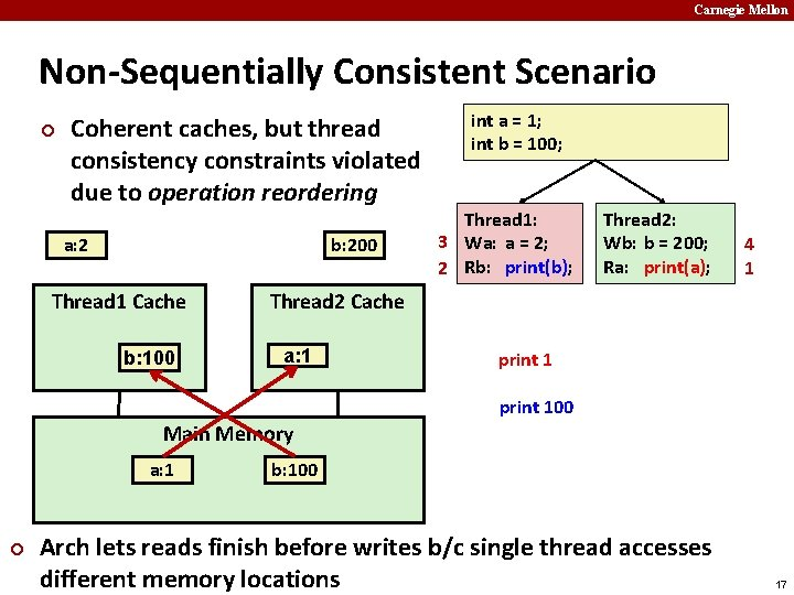 Carnegie Mellon Non-Sequentially Consistent Scenario ¢ Coherent caches, but thread consistency constraints violated due