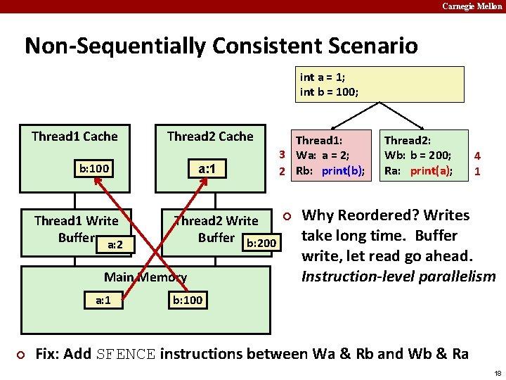 Carnegie Mellon Non-Sequentially Consistent Scenario int a = 1; int b = 100; Thread