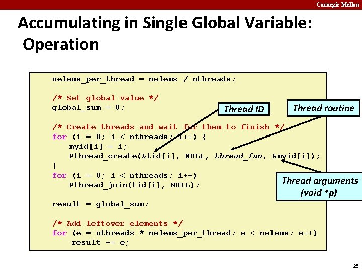 Carnegie Mellon Accumulating in Single Global Variable: Operation nelems_per_thread = nelems / nthreads; /*