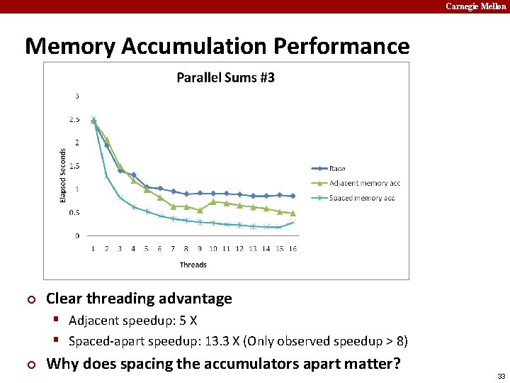 Carnegie Mellon Memory Accumulation Performance ¢ Clear threading advantage § Adjacent speedup: 5 X