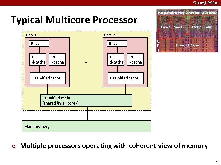 Carnegie Mellon Typical Multicore Processor Core 0 Core n-1 Regs L 1 d-cache L