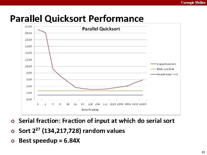 Carnegie Mellon Parallel Quicksort Performance ¢ ¢ ¢ Serial fraction: Fraction of input at