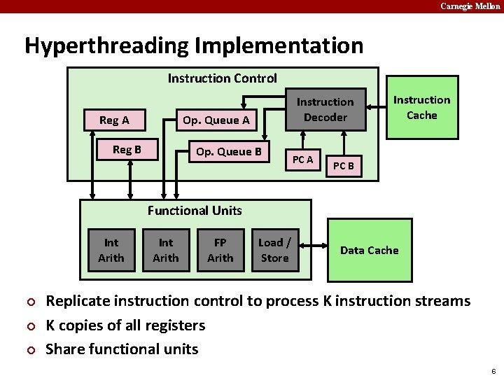 Carnegie Mellon Hyperthreading Implementation Instruction Control Reg A Instruction Decoder Op. Queue A Reg