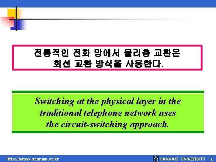전통적인 전화 망에서 물리층 교환은 회선 교환 방식을 사용한다. Switching at the physical layer