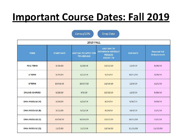 Important Course Dates: Fall 2019 Census/10% Drop Date