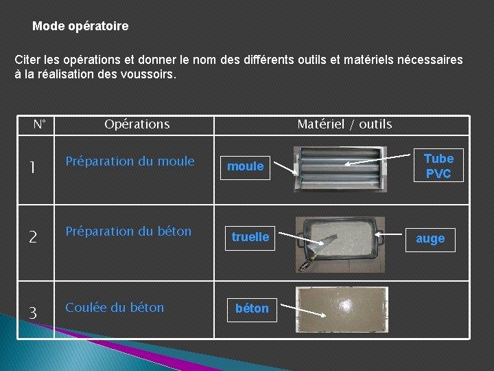 Mode opératoire Citer les opérations et donner le nom des différents outils et matériels