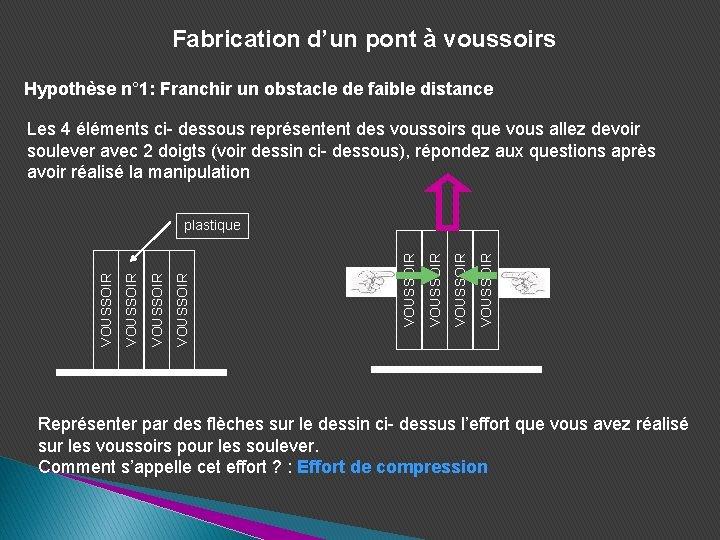Fabrication d'un pont à voussoirs Hypothèse n° 1: Franchir un obstacle de faible distance