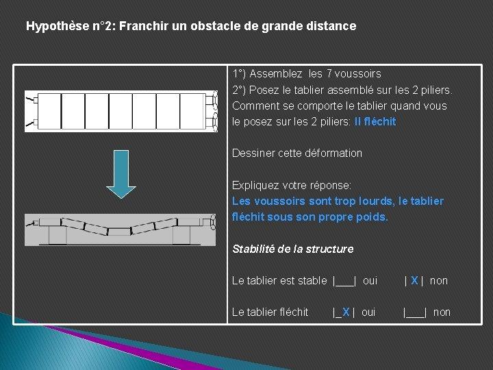 Hypothèse n° 2: Franchir un obstacle de grande distance 1°) Assemblez les 7 voussoirs