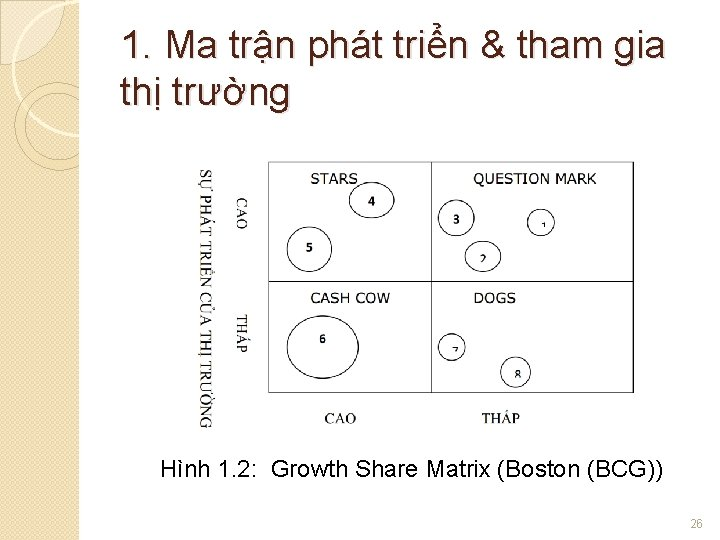 1. Ma trận phát triển & tham gia thị trường Hình 1. 2: Growth